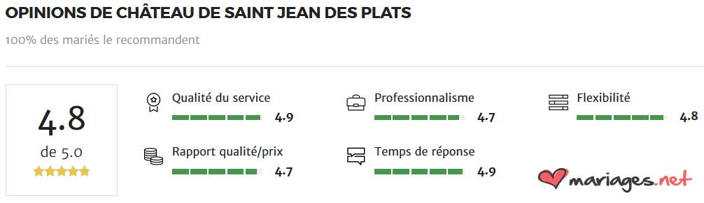 Saint-Jean-des-Plats Organisez vos événements au Château de Saint-Jean-des-Plats